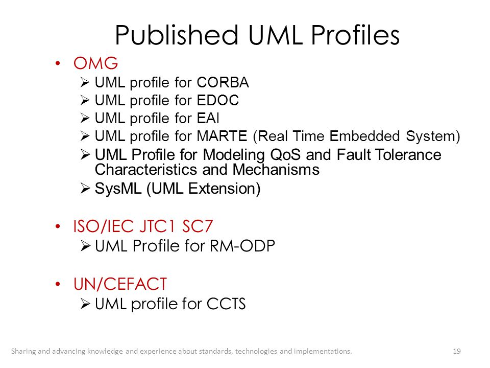 Published UML Profiles