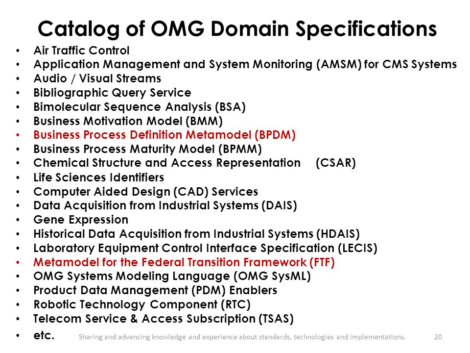 Catalog of OMG Domain Specifications