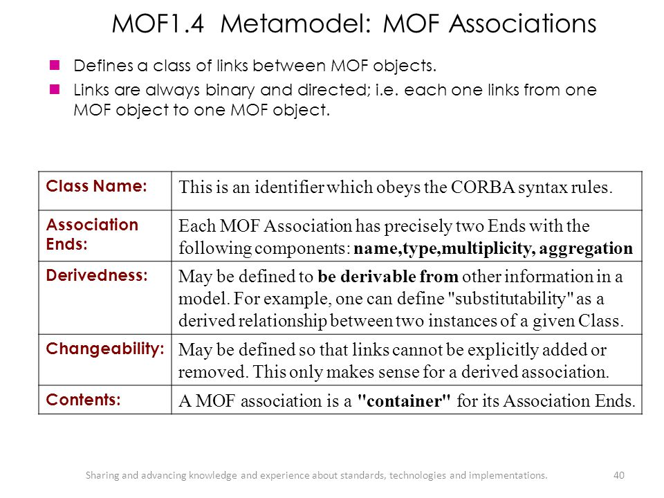 MOF1.4 Metamodel: MOF Associations