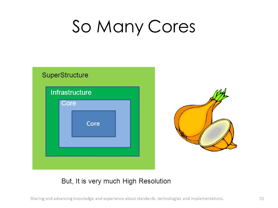 So Many Cores SuperStructure Infrastructure Core Core