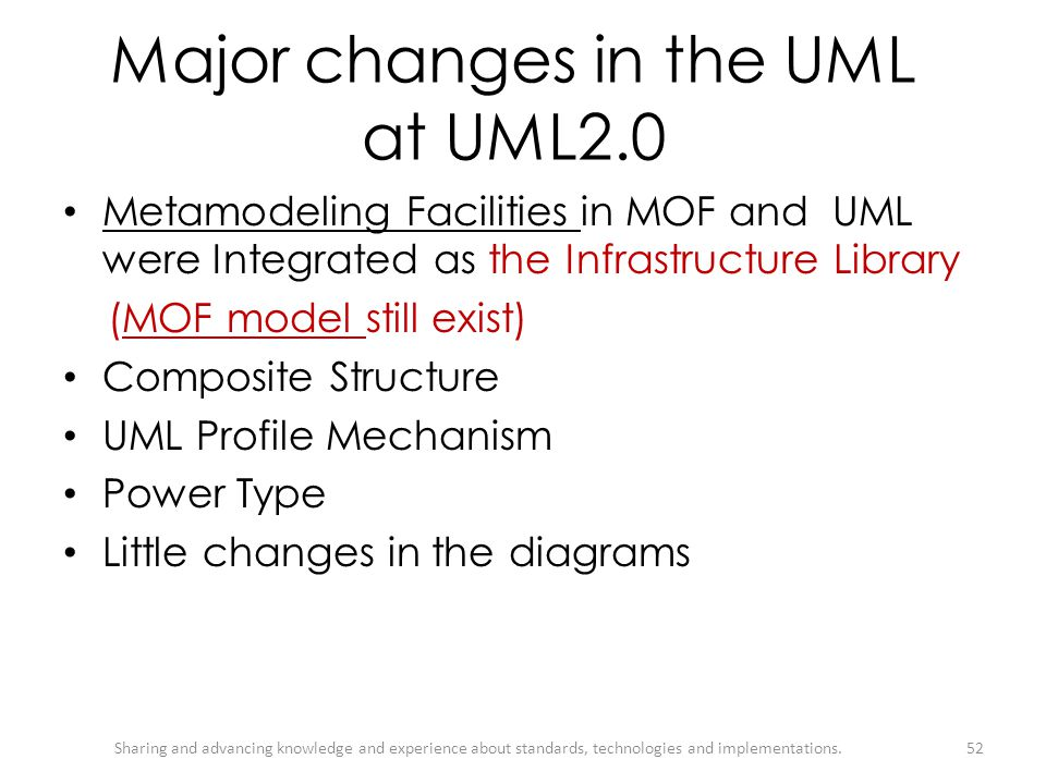 Major changes in the UML at UML2.0