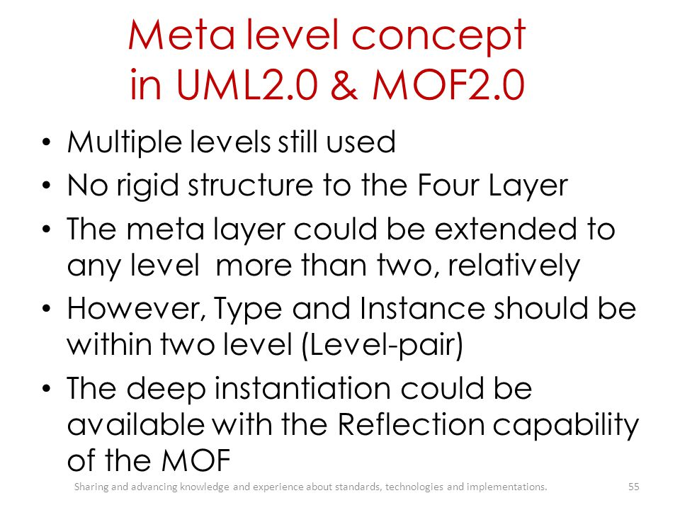 Meta level concept in UML2.0 & MOF2.0