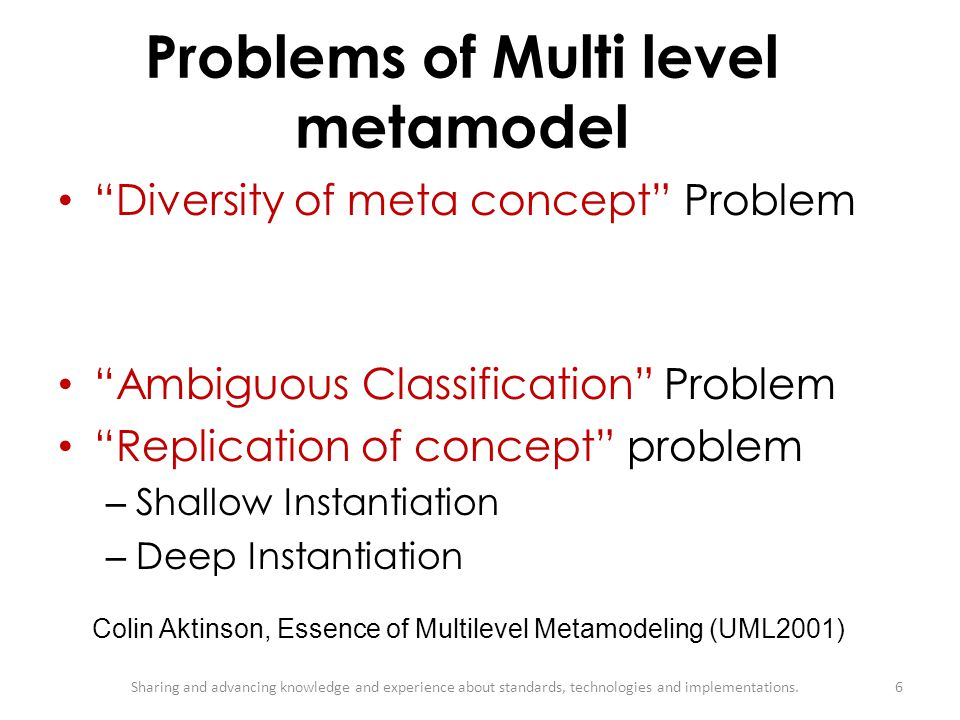Problems of Multi level metamodel