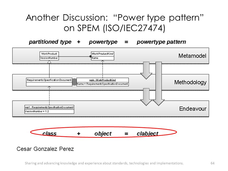 Another Discussion: Power type pattern on SPEM (ISO/IEC27474)
