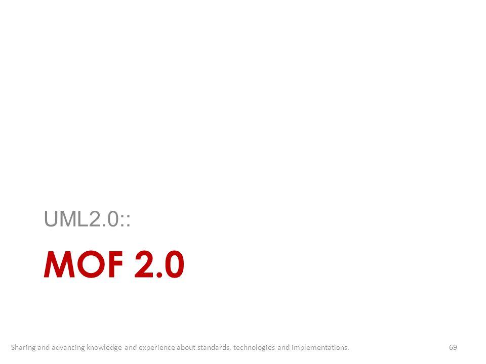 UML2.0:: MOF 2.0.