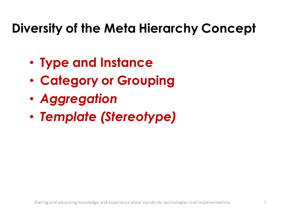 Diversity of the Meta Hierarchy Concept