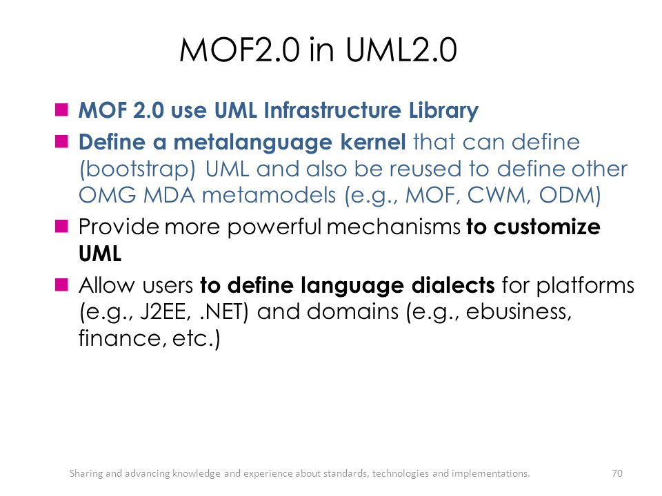 MOF2.0 in UML2.0 MOF 2.0 use UML Infrastructure Library