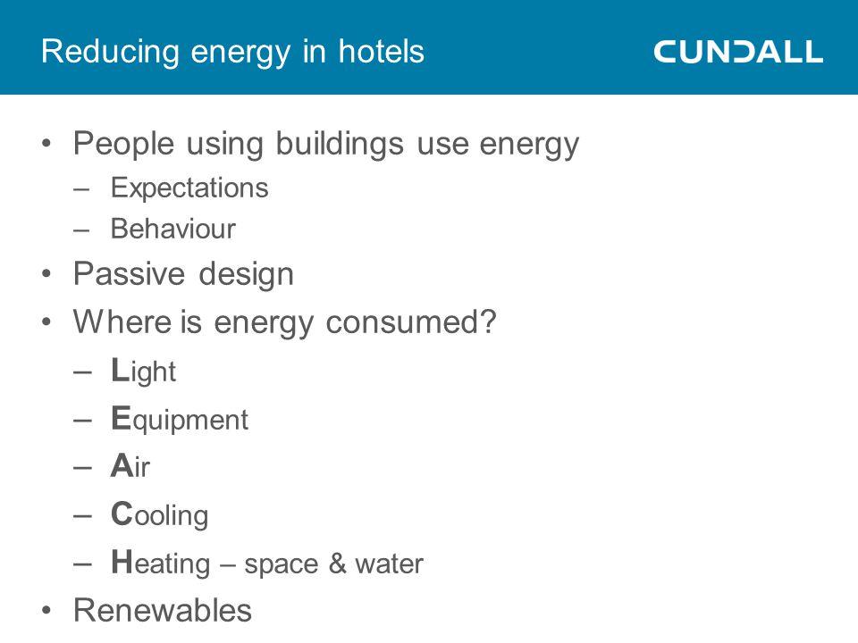 Reducing energy in hotels