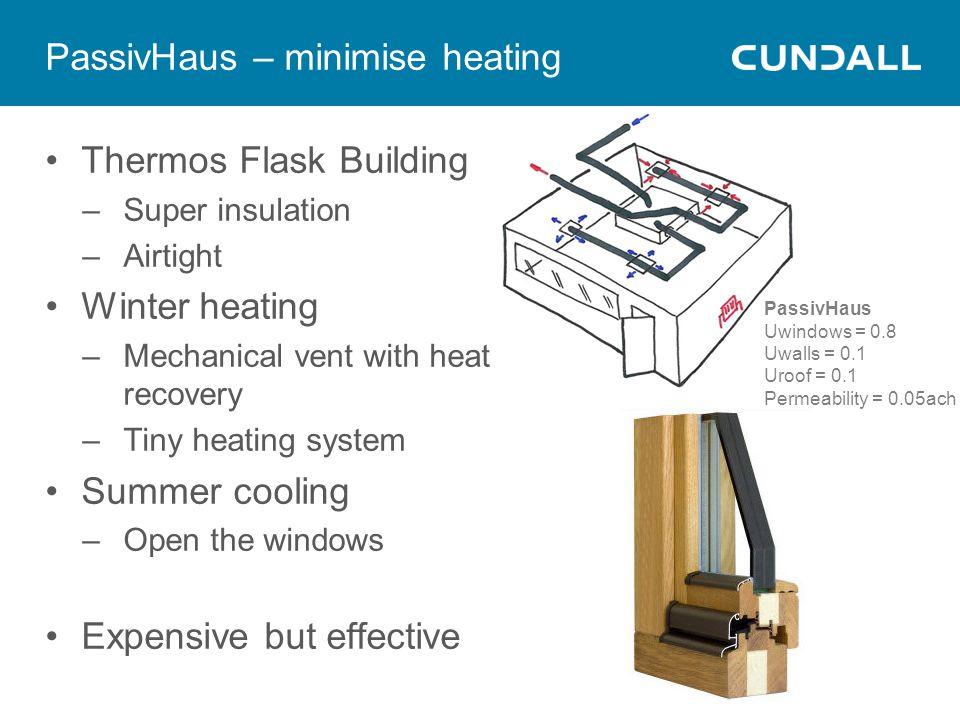PassivHaus – minimise heating