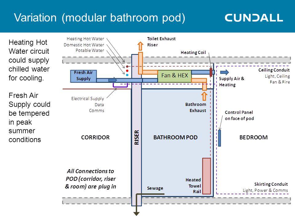 Variation (modular bathroom pod)