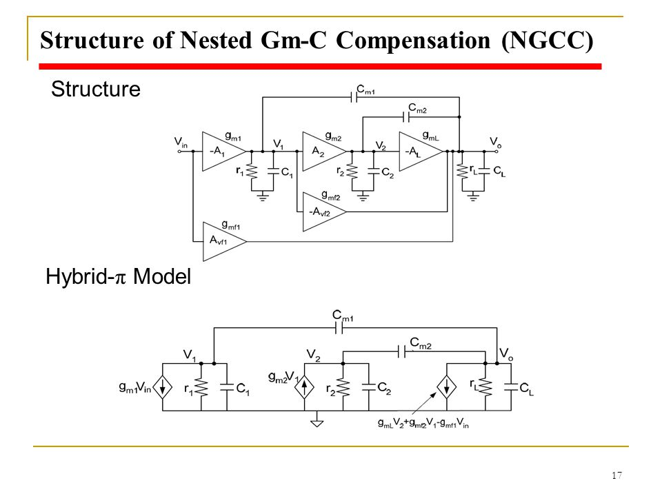 Structure of Nested Gm-C Compensation (NGCC)