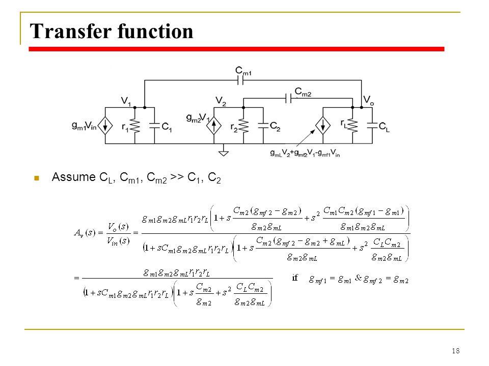 Transfer function Assume CL, Cm1, Cm2 >> C1, C2