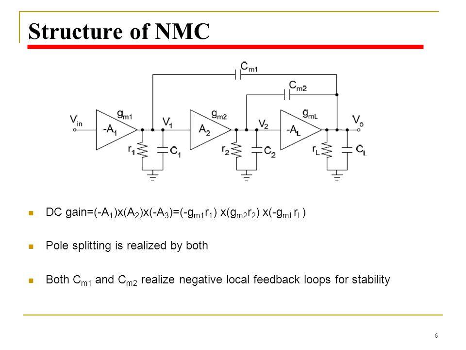 Structure of NMC DC gain=(-A1)x(A2)x(-A3)=(-gm1r1) x(gm2r2) x(-gmLrL)