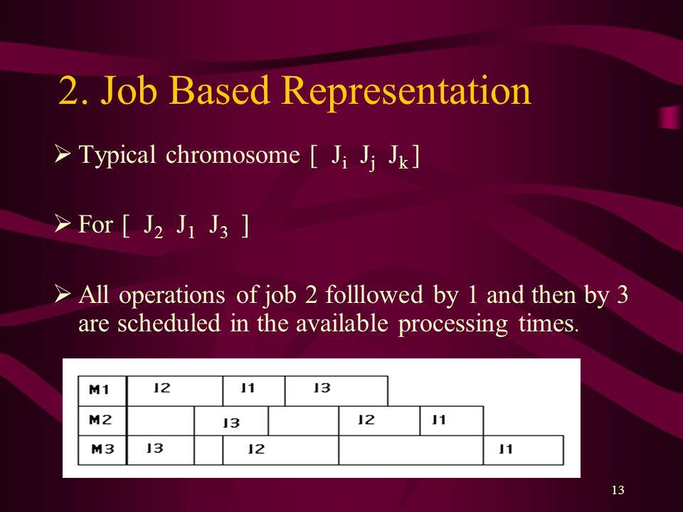 2. Job Based Representation