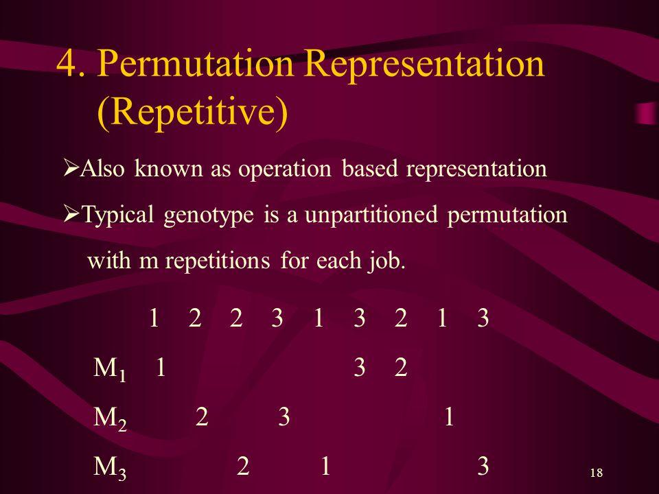 4. Permutation Representation (Repetitive)
