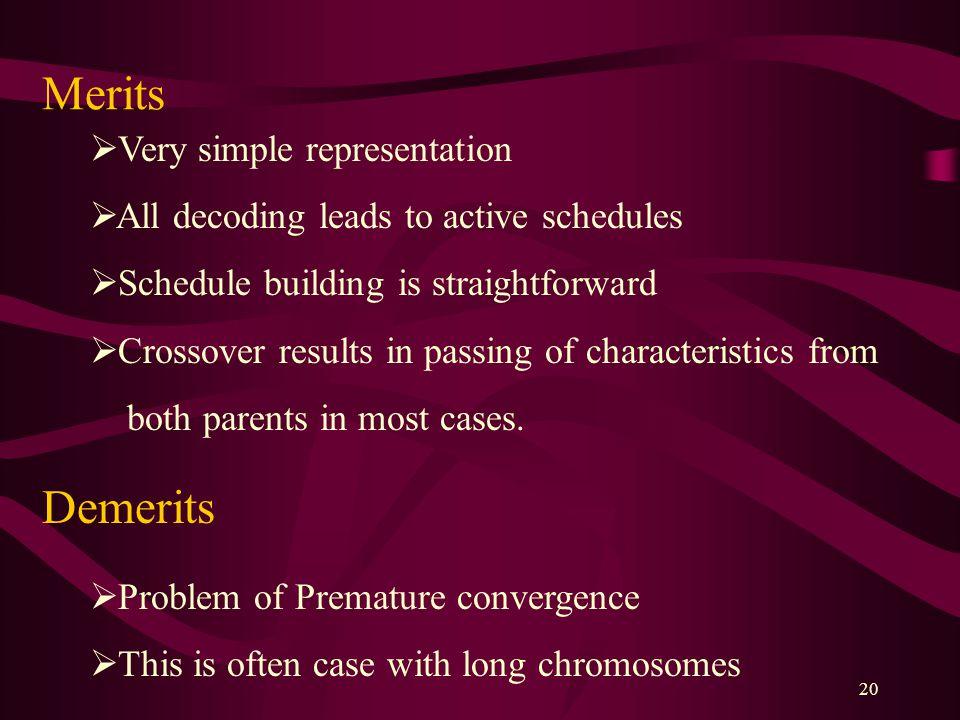 Merits Demerits Very simple representation