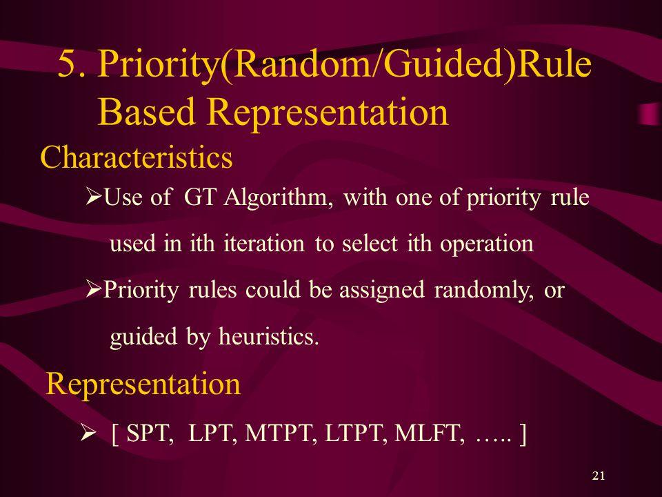 5. Priority(Random/Guided)Rule Based Representation