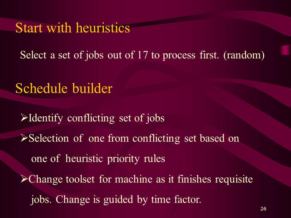 Start with heuristics Schedule builder