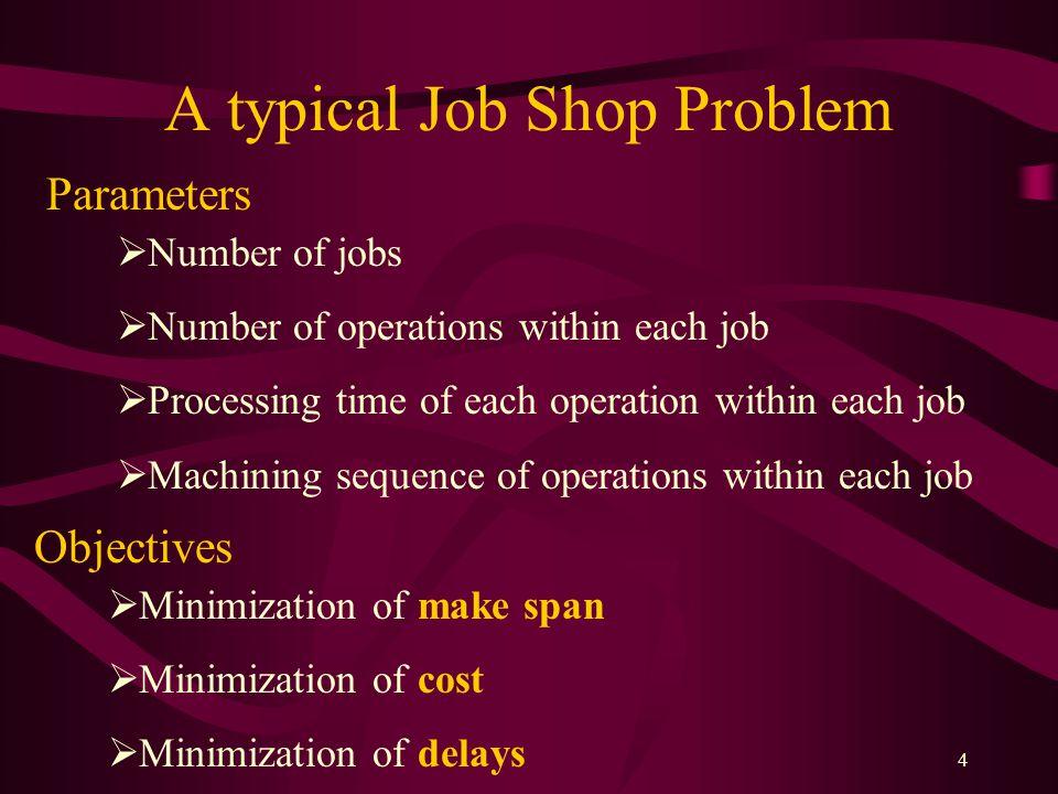 A typical Job Shop Problem