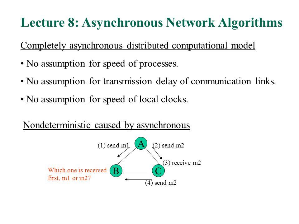 Lecture 8: Asynchronous Network Algorithms