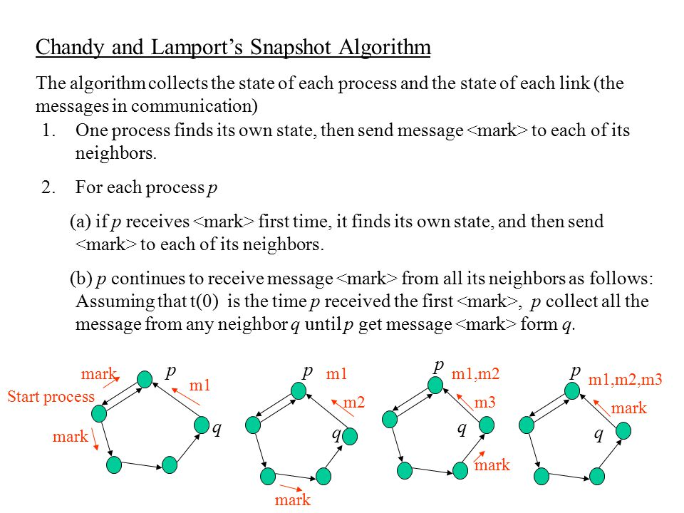 Chandy and Lamport's Snapshot Algorithm