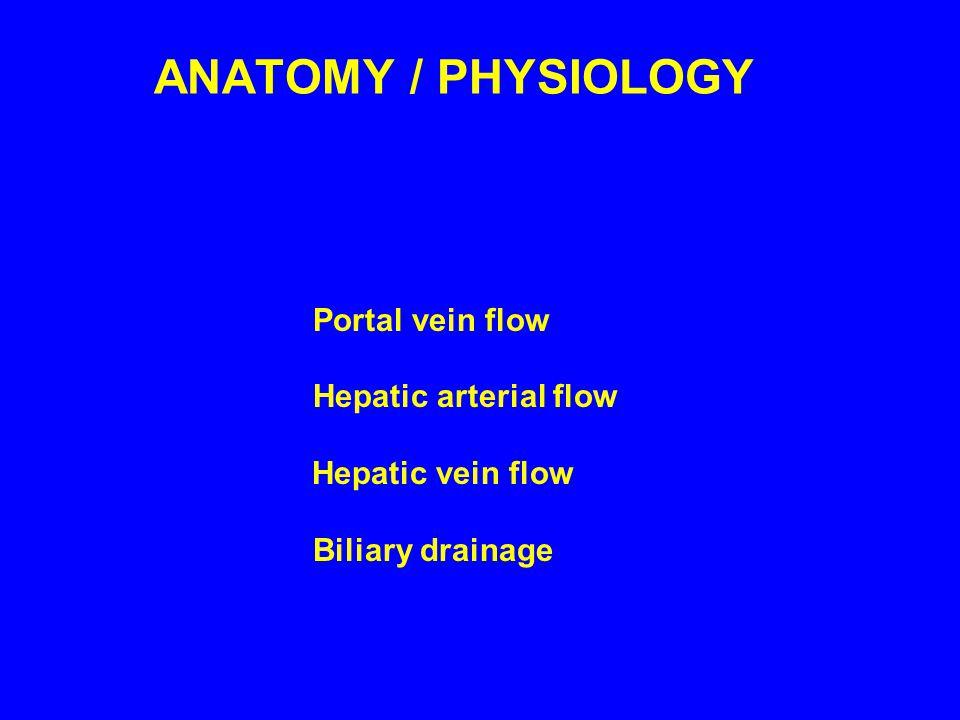 ANATOMY / PHYSIOLOGY Portal vein flow Hepatic arterial flow