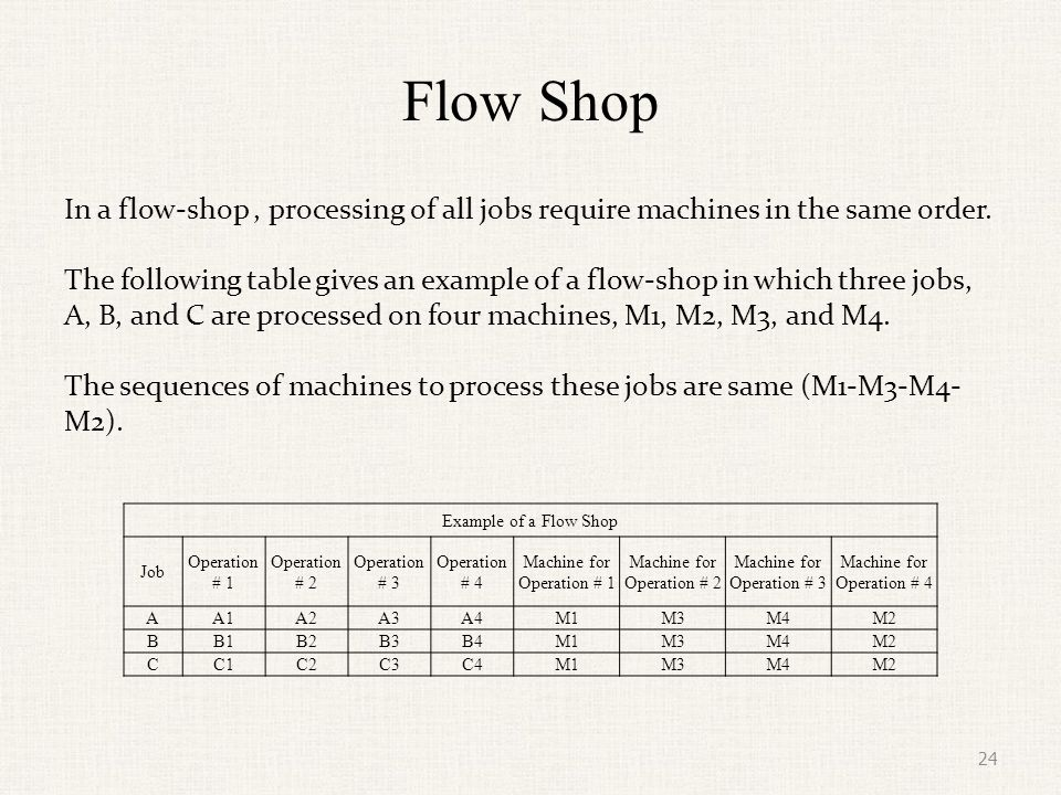 Flow Shop In a flow-shop , processing of all jobs require machines in the same order.