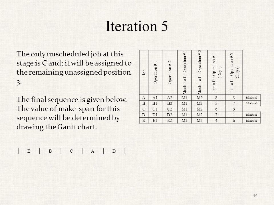 Iteration 5