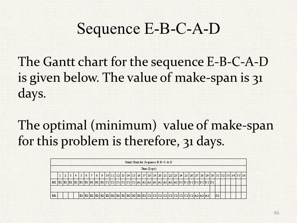 Sequence E-B-C-A-D