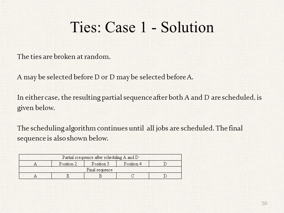 . Ties: Case 1 - Solution.