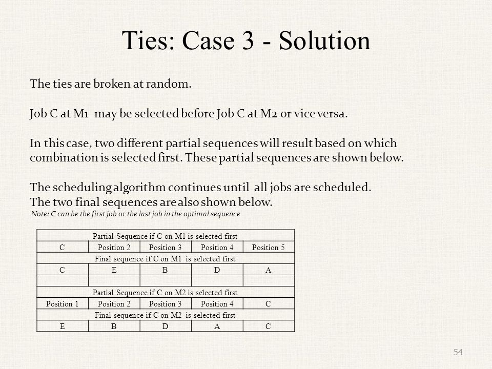 Ties: Case 3 - Solution The ties are broken at random.