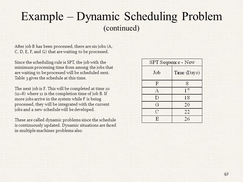 Example – Dynamic Scheduling Problem (continued)
