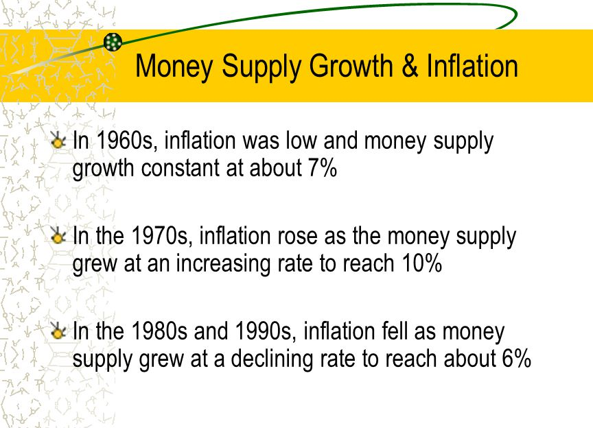Money Supply Growth & Inflation