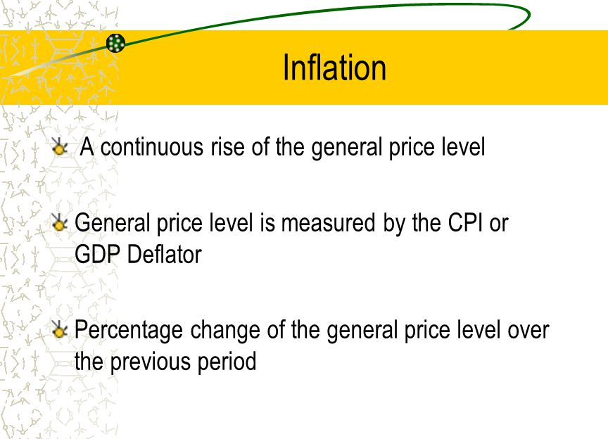 Inflation A continuous rise of the general price level