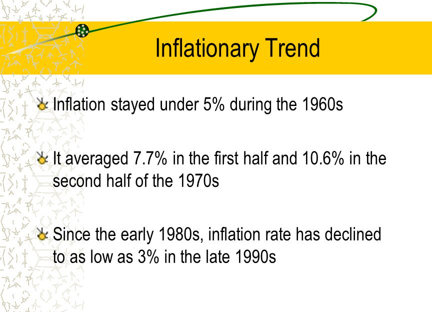 Inflationary Trend Inflation stayed under 5% during the 1960s