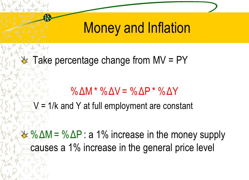 Money and Inflation Take percentage change from MV = PY