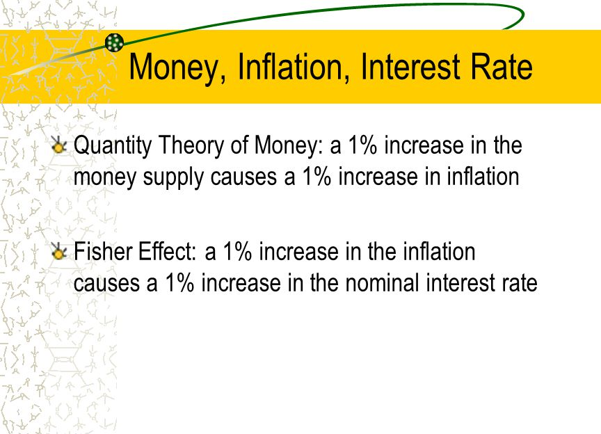 Money, Inflation, Interest Rate