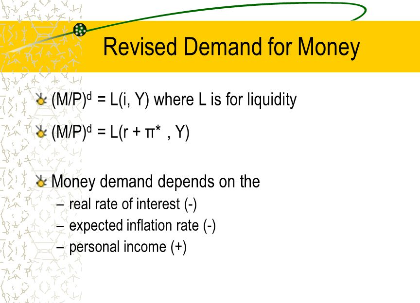 Revised Demand for Money