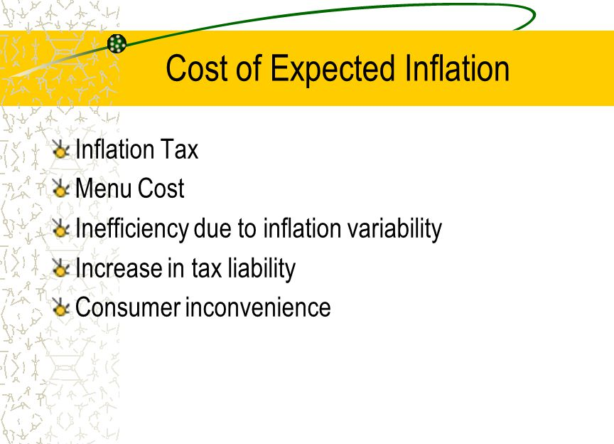 Cost of Expected Inflation
