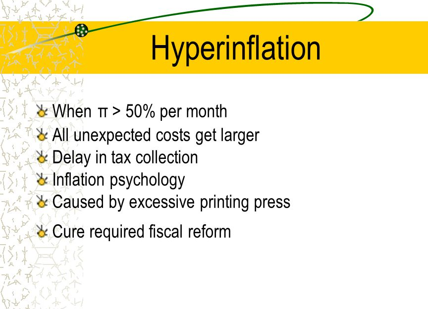 Hyperinflation When π > 50% per month
