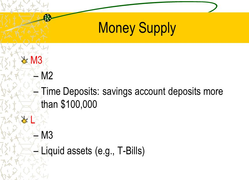 Money Supply M3. M2. Time Deposits: savings account deposits more than $100,000.