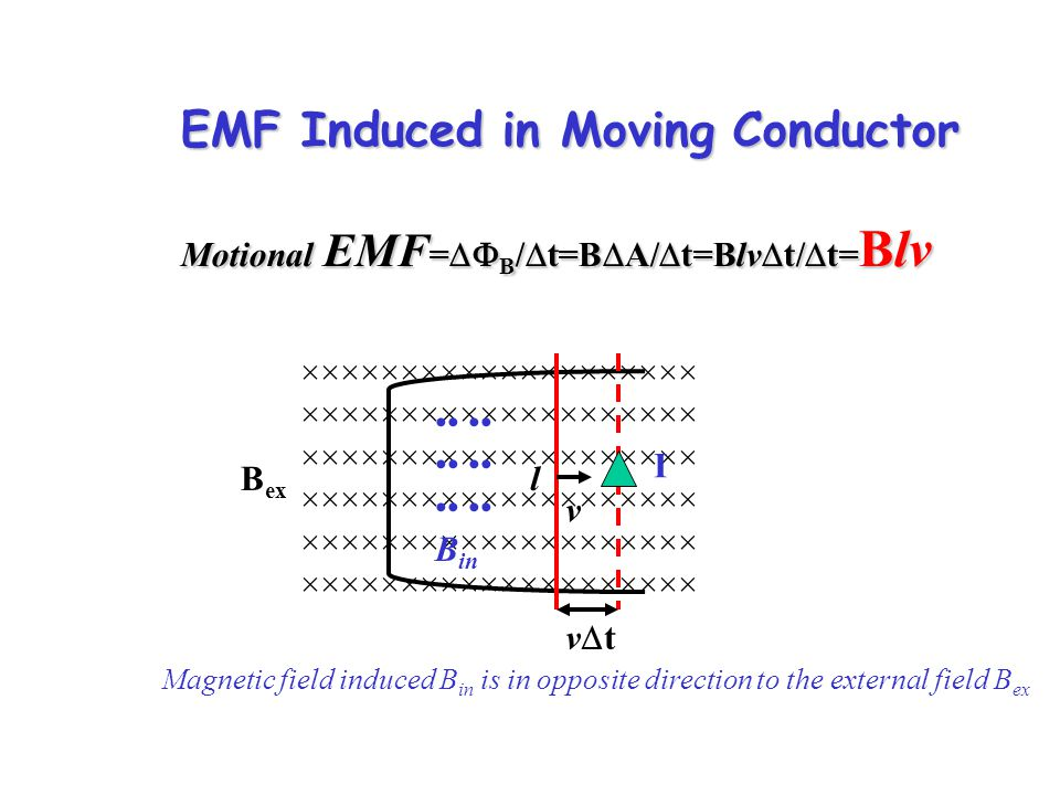 EMF Induced in Moving Conductor