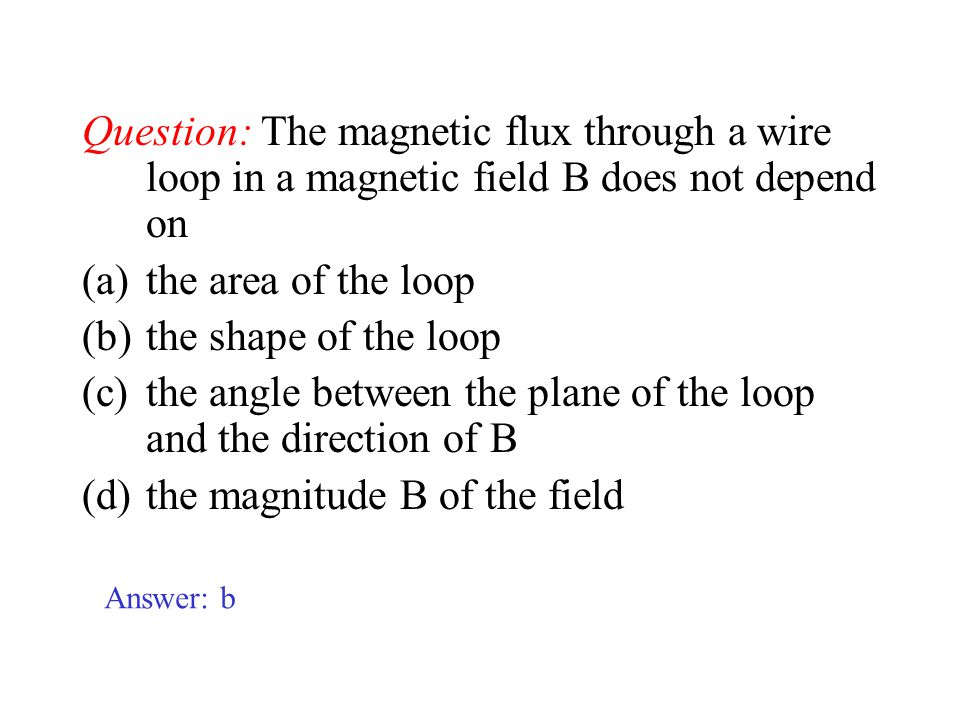 the angle between the plane of the loop and the direction of B