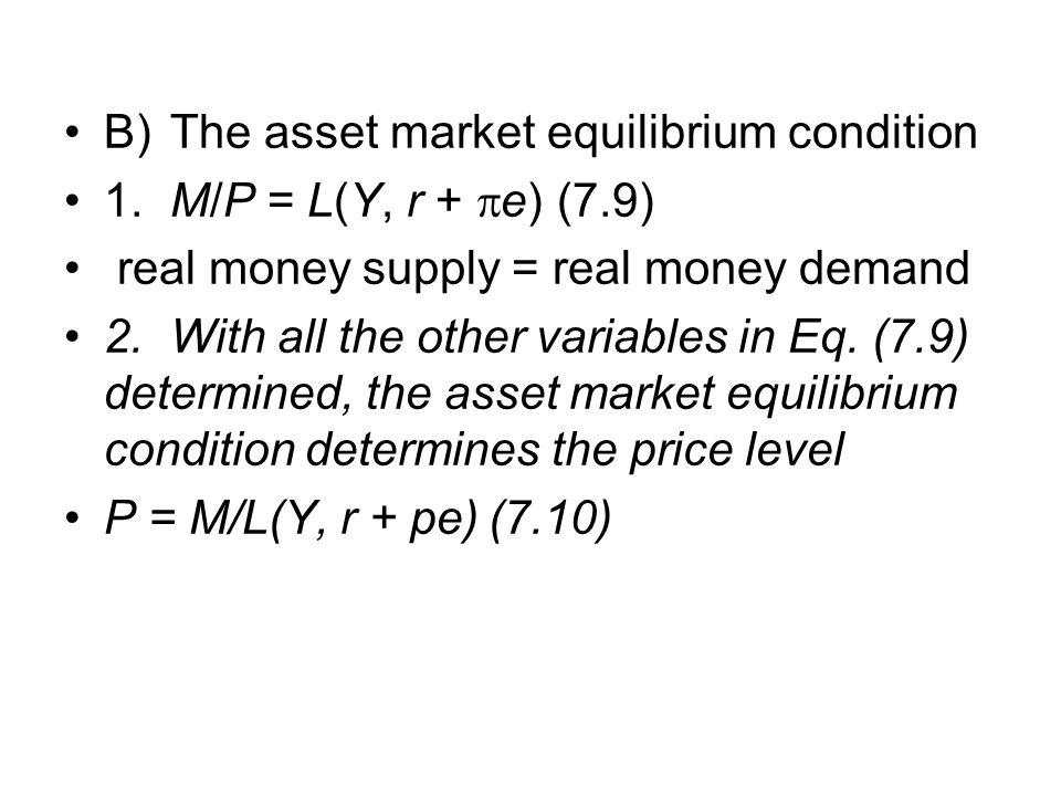 B) The asset market equilibrium condition