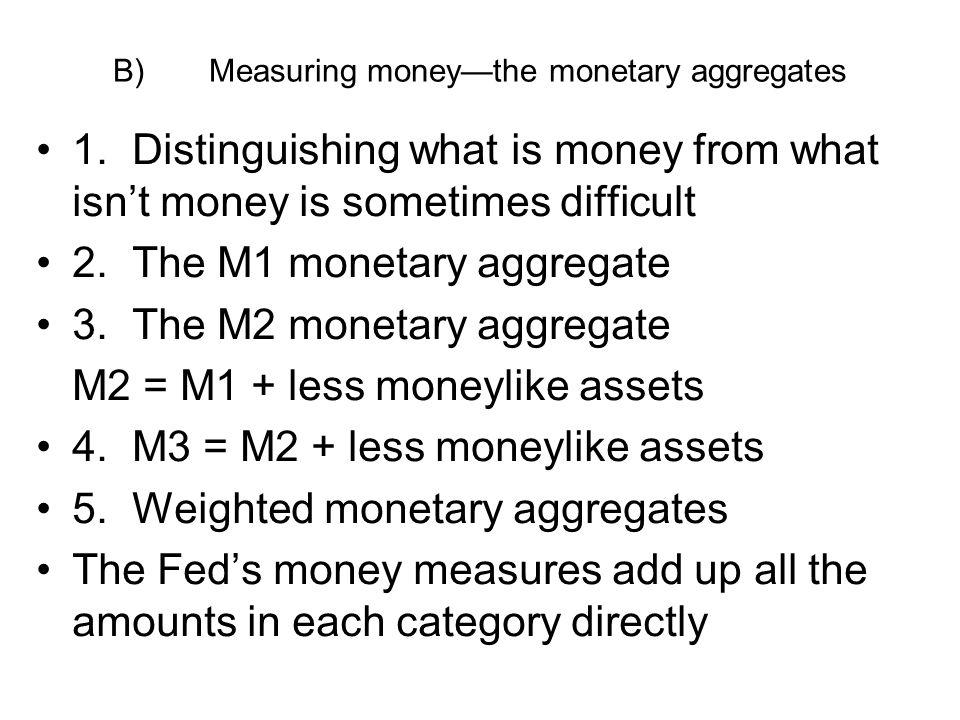 B) Measuring money—the monetary aggregates