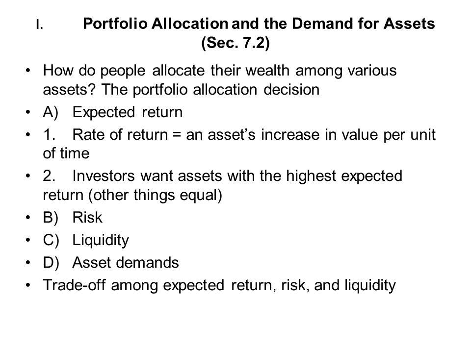 I. Portfolio Allocation and the Demand for Assets (Sec. 7.2)