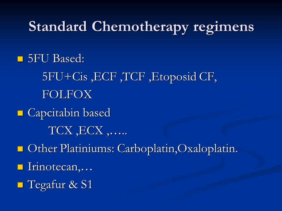 Standard Chemotherapy regimens