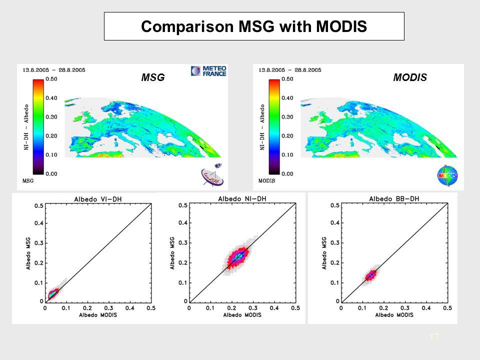 Comparison MSG with MODIS