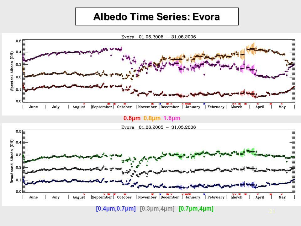 Albedo Time Series: Evora
