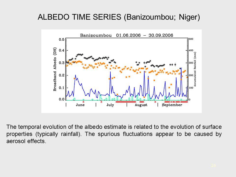 ALBEDO TIME SERIES (Banizoumbou; Niger)